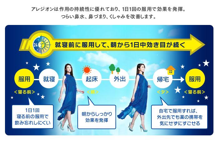 アレジオン公式サイト詳細